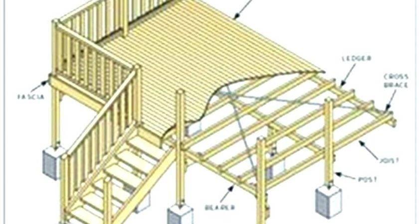 Freestanding Deck Plans Pin
