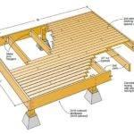 Get Yourself Deck Plans