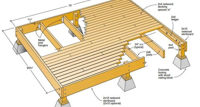 Get Yourself Deck Plans