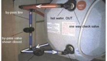 Good Sam Club Open Roads Forum Water Heater Pass