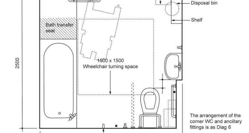 Handicap Bathroom Best Home Design