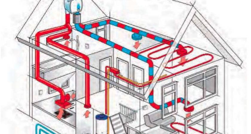 Heat Recovery Ventilation Hrv Alair Homes Nanaimo