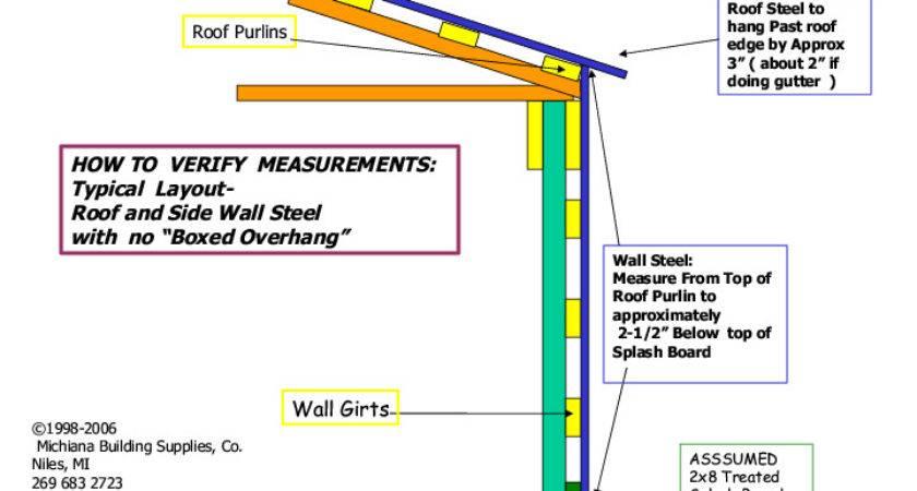 Help Measuring Steel Roofing Siding