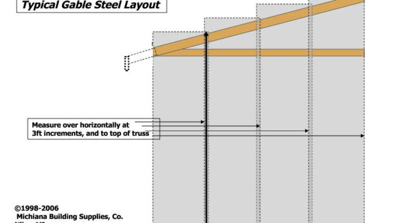 Help Measuring Steel Roofing Siding