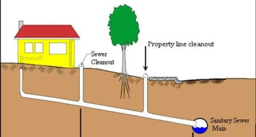 Home Sewage System Puxin Septic Tank Biogas