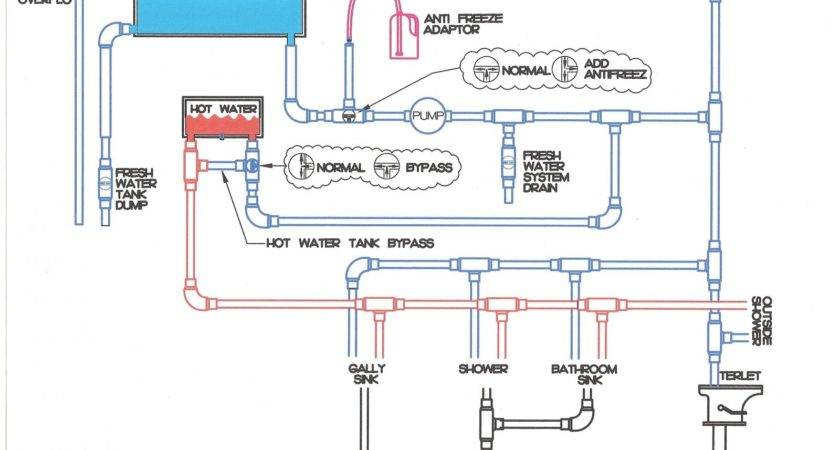 Hot Cold Water Valves Reversed Jayco Owners Forum
