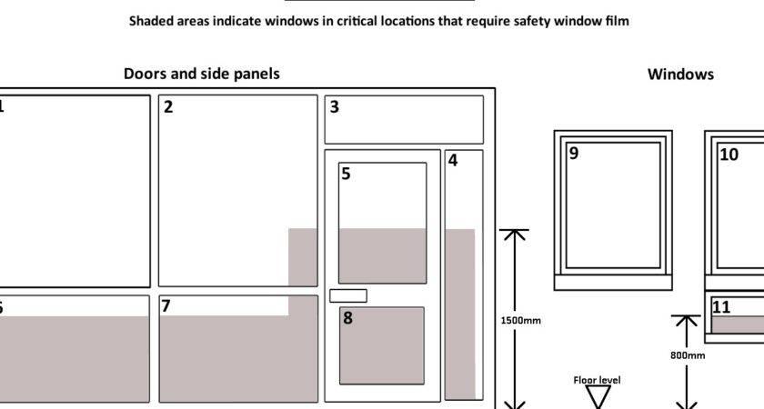 House Window Sizes Standard Kitchen Home