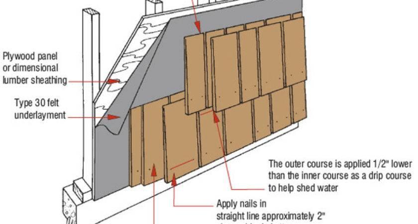 House Wrap Cedar Shingle Siding Roofing Diy