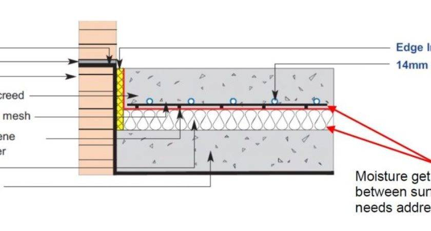 Injection Drying Accelerating Process Many
