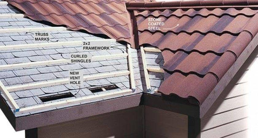 Installing Metal Roofing Over Shingles Marvelous