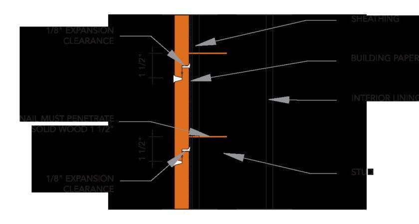 Installing Vertical Shiplap Siding Absolute