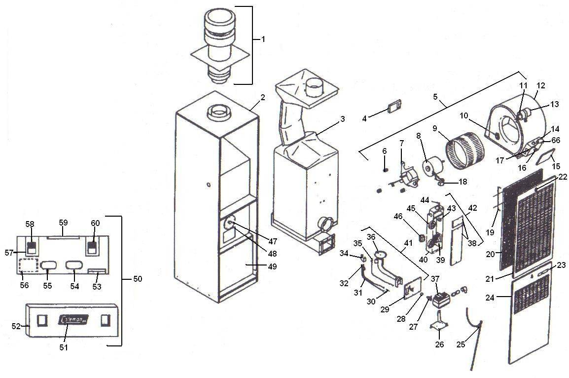 Intertherm Mobile Home Gas Furnace Wiring Diagram