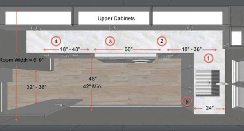 Key Measurements Dream Laundry Room