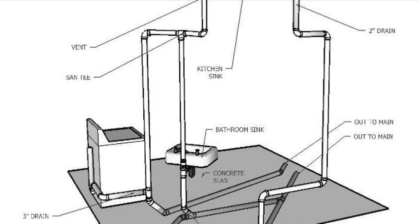 Kitchen Sink Vent Diagram Bathroom Change