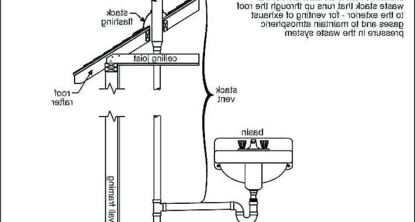 Kitchen Sink Vent Diagram Enter Here