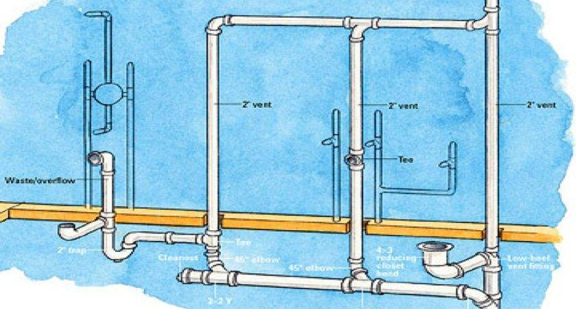 Leaky Shower Drain Repair Installation