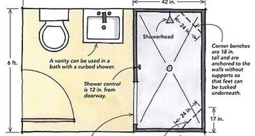 Magnificent Bathroom Stall Minimum Design