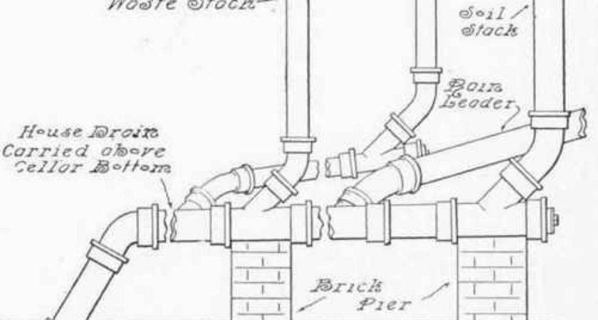 Main Sewer Line Piping Diagram Under House Plumbing