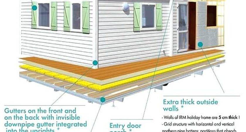 Manufactured Home Foundation Concrete Pads Mobile