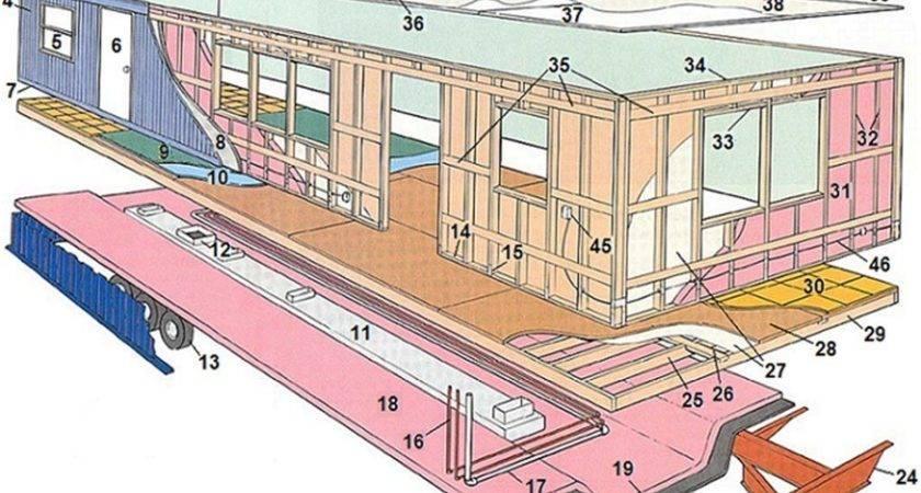 Manufactured Home Joy Studio Design