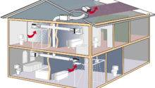 Mechanical Ventilation Systems Homes Bee Home Plan