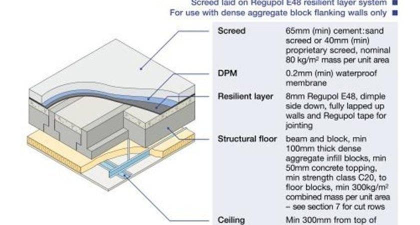 Mexboro Concrete Precast Floors