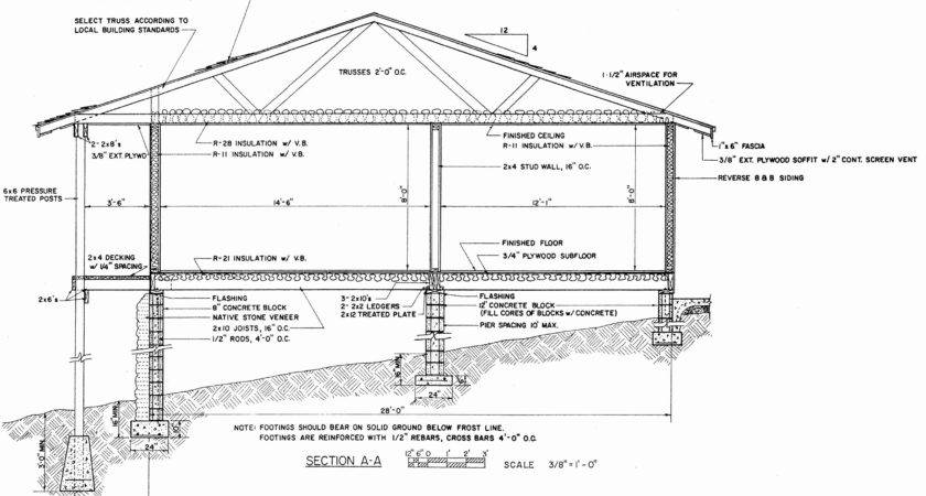 Mobile Home Foundation Plans Homes Floor
