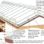 Mobile Home Porch Roof Joy Studio Design Best