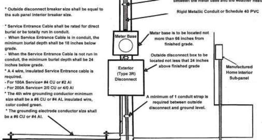 Mobile Home Repair Diy Help Power Pole Diagram