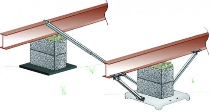 Modular Home Tie Downs Pin Pinterest