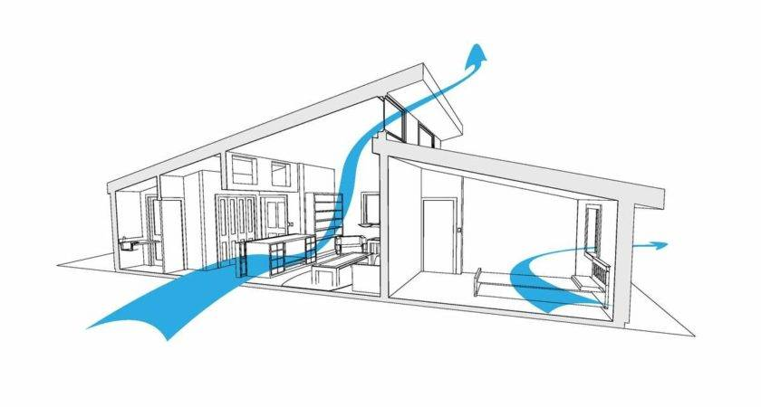 Natural Ventilation Tricks Cool Off Your Summer