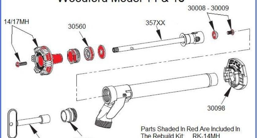 Outdoor Faucet Repair Woodford Leaking