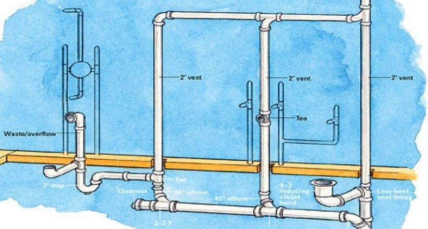 Outdoor Floor Options Bathroom Waste Vent Drain