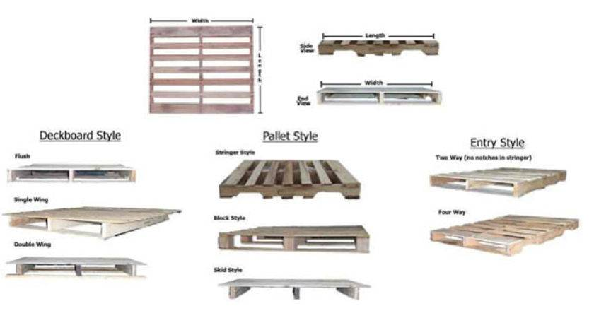 Pallet Basics Boniface Company