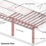 Patio Cover Plans Build Your Deck