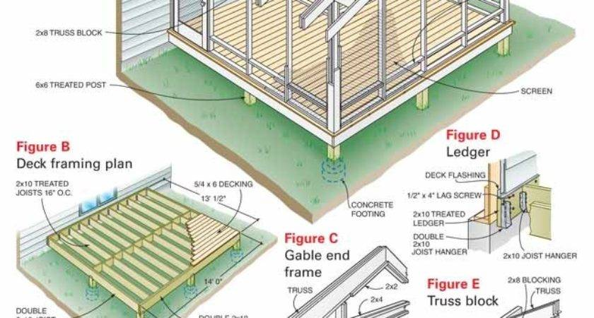 Pdf Diy Porch Plans Bookshelf Wood Work