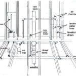 Plumbing Diagram Bathrooms Shower