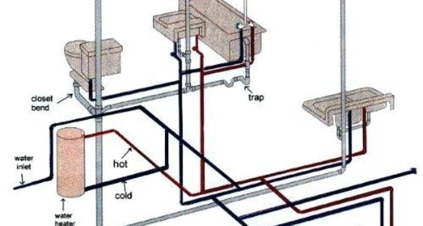 Plumbing Drain Vent Diagram Piping