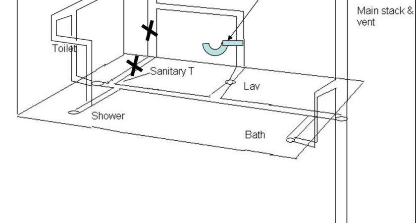 Plumbing Dwv Test