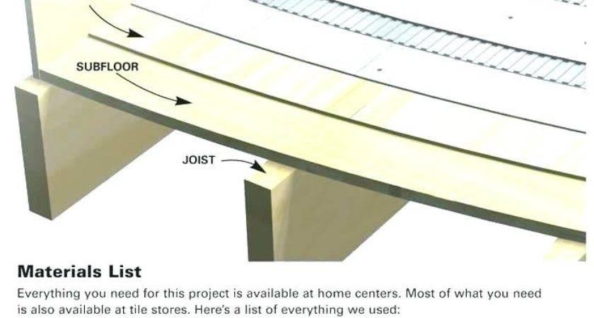 Plywood Thickness Floor Tiles Gurus