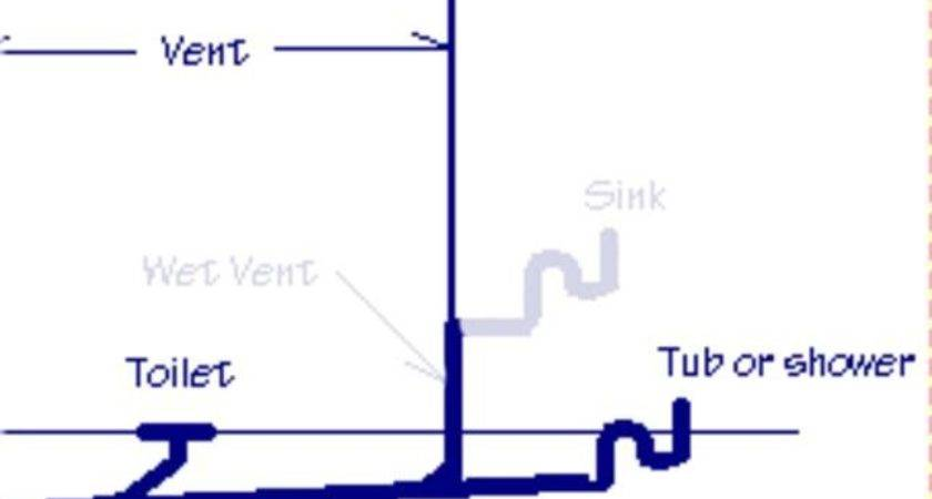 Proper Toilet Vent Attachment Air Plumbing