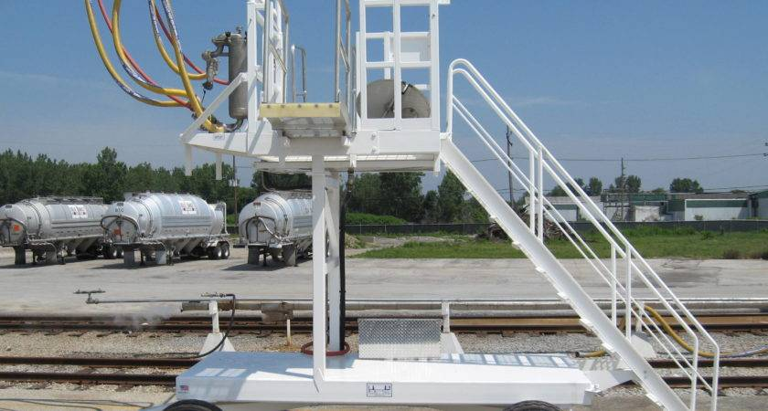 Rail Barge Truck Services Inc Transfer