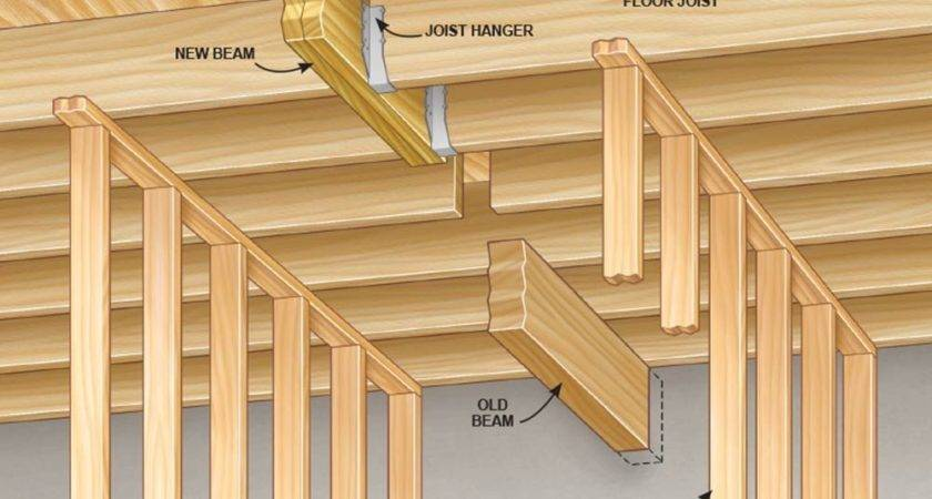 Raise Beam Basement Ideas Pinterest Beams Raising