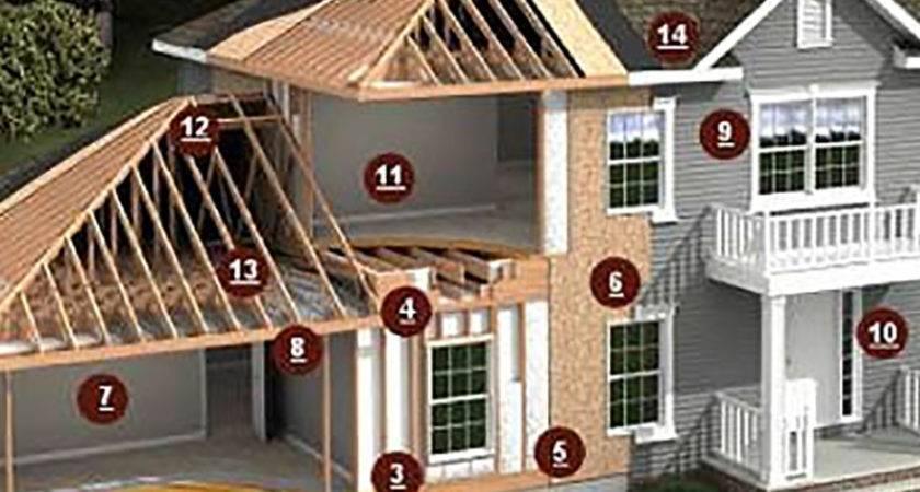 Residential Construction Stick Built Modular Premier