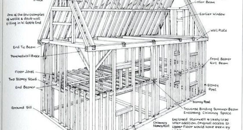 Residential Framing Diagrams Wiring Diagram