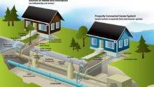 Result Home Sewage System Places Visit