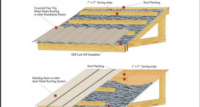 Roofing Installers Correct Installation Roof