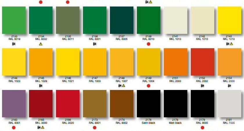 Rustoleum Color Chart Spray Paint