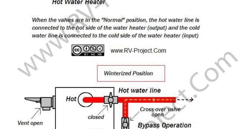Schematic Diagram Water Tank Monitor Gas
