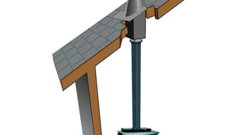 Sentinel Chimney Cathedral Ceiling Support Kit